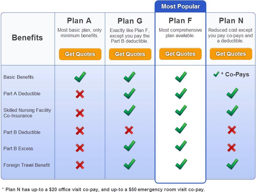 plan_comparison_chart